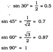 KSEEB SSLC Class 10 Maths Solutions Chapter 11 Introduction to Trigonometry Ex 11.2 10