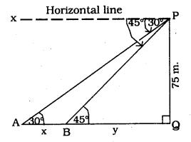 KSEEB SSLC Class 10 Maths Solutions Chapter 12 Some Applications of Trigonometry Ex 12.1 Q 13