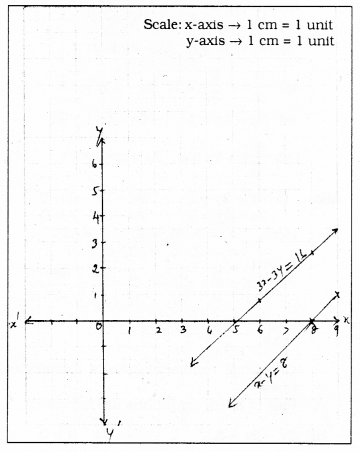 KSEEB SSLC Class 10 Maths Solutions Chapter 3 Pair of Linear Equations in Two Variables Ex 3.2 6