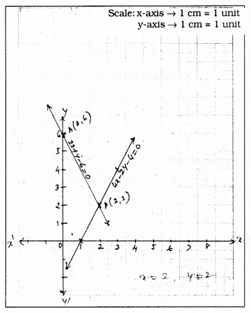 KSEEB SSLC Class 10 Maths Solutions Chapter 3 Pair of Linear Equations in Two Variables Ex 3.2 7