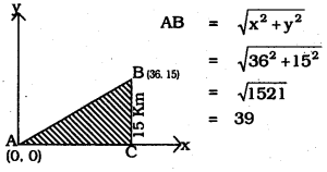 KSEEB SSLC Class 10 Maths Solutions Chapter 7 Coordinate Geometry Ex 7.1 5