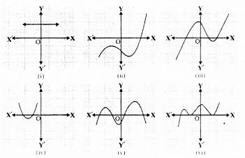 KSEEB SSLC Class 10 Maths Solutions Chapter 9 Polynomials Ex 9.1 1
