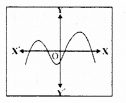 KSEEB SSLC Class 10 Maths Solutions Chapter 9 Polynomials Ex 9.1 6