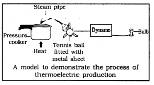 KSEEB SSLC Class 10 Science Solutions Chapter Chapter 14 Sources of Energy Ad Q 1