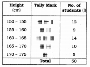 KSEEB Solutions for Class 9 Maths Chapter 14 Statistics Ex 14.2 Q 4.1
