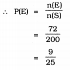 KSEEB Solutions for Class 9 Maths Chapter 15 Probability Ex 15.1 Q 4.1