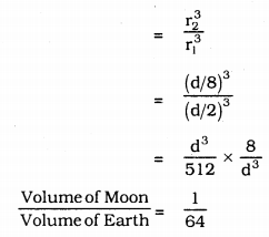 KSSEB Solutions for Class 9 Maths Chapter 13 Surface Areas and Volumes Ex 13.8 6