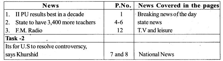 KSEEB SSLC Class 10 English Solutions Prose Chapter 7 Colours of Silence 4