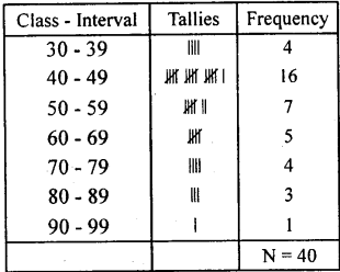 KSEEB Solutions for Class 8 Maths Chapter 13 Statistics Ex. 13.1 1
