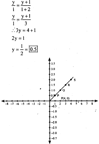 KSEEB Solutions for Class 8 Maths Chapter 14 Introduction of Graphs Ex. 14.2 10