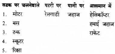 KSEEB Solutions for Class 9 Hindi वल्लरी Chapter 12 सड़क की रक्षा - सबकी सुरक्षा 3