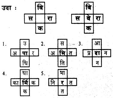 KSEEB Solutions for Class 9 Hindi वल्लरी Chapter 3 स्वामी विवेकानंद 4