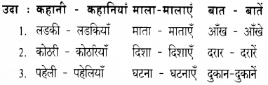 KSEEB Solutions for Class 9 Hindi वल्लरी Chapter 5 मौसी 1