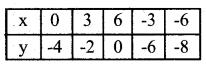 Karnataka SSLC Maths Model Question Paper 1 with Answers - 25