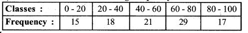 Karnataka SSLC Maths Model Question Paper 4 with Answers - 33