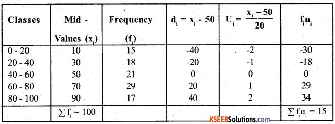 Karnataka SSLC Maths Model Question Paper 4 with Answers - 34