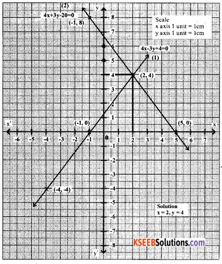 Karnataka SSLC Maths Model Question Paper 4 with Answers - 38