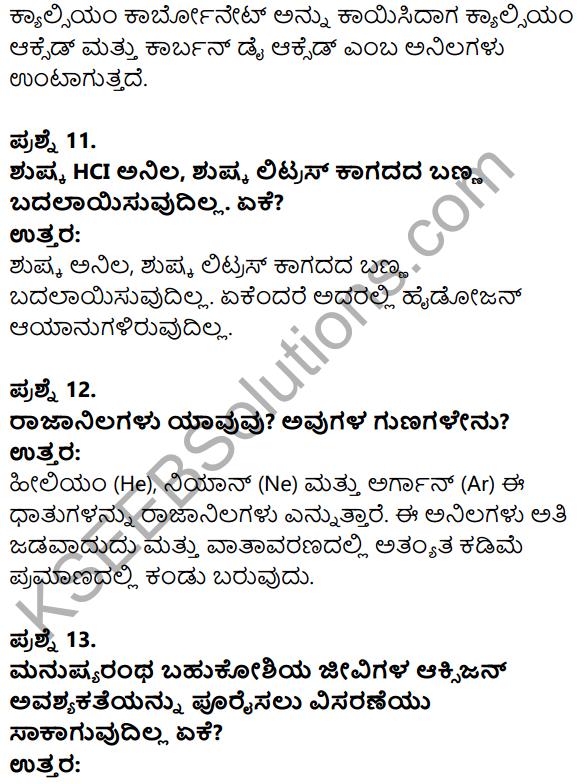 Karnataka SSLC Science Model Question Paper 3 in Kannada Medium - 5