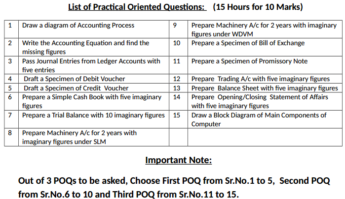 1st PUC Accountancy Chapterwise Weightage of Marks 1