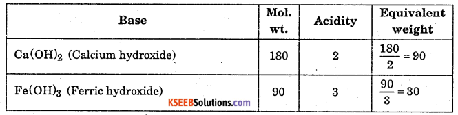 1st PUC Chemistry Question Bank Chapter 1 Some Basic Concepts of Chemistry - 17