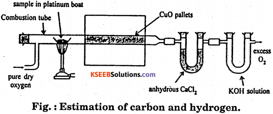 1st PUC Chemistry Question Bank Chapter 12 Organic Chemistry Some Basic Principles and Techniques -21