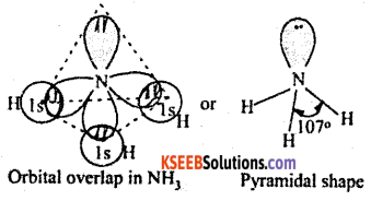 1st PUC Chemistry Question Bank Chapter 4 Chemical Bonding and Molecular Structure - 23