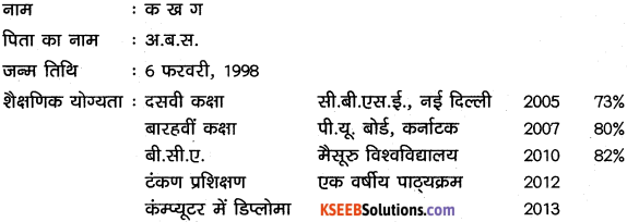 1st PUC Hindi Workbook Answers रचना पत्र-लेखन 1