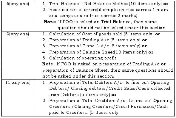 Karnataka 1st PUC Accountancy Question Bank with Answers 5