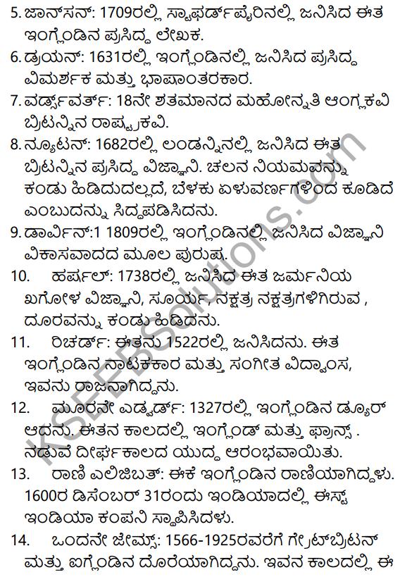 London Nagara Summary in Kannada 7