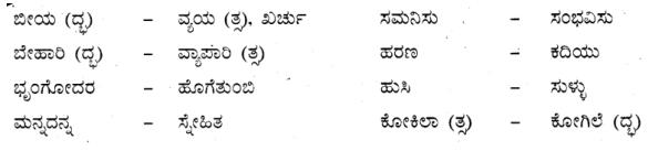 Siri Kannada Text Book Class 10 Solutions Gadya Chapter 7 Vruksha Sakshi 27.1