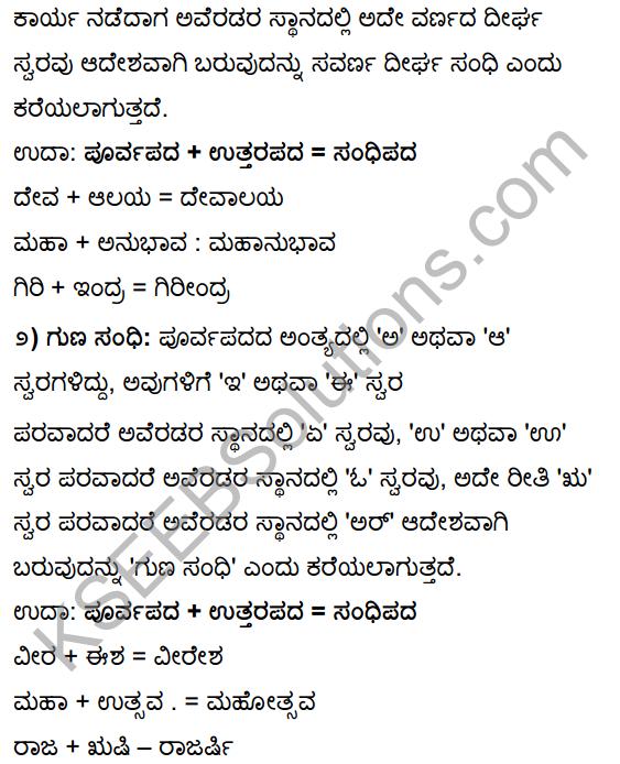 Tili Kannada Text Book Class 10 Solutions Gadya Chapter 2 Asi Masi Krishi 20