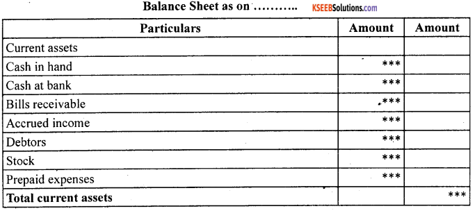 1st PUC Accountancy Question Bank Chapter 10 Financial Statements With Adjustments - 3
