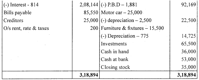1st PUC Accountancy Question Bank Chapter 10 Financial Statements With Adjustments - 34