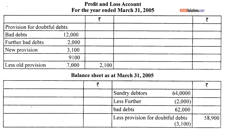 1st PUC Accountancy Question Bank Chapter 10 Financial Statements With Adjustments - 9