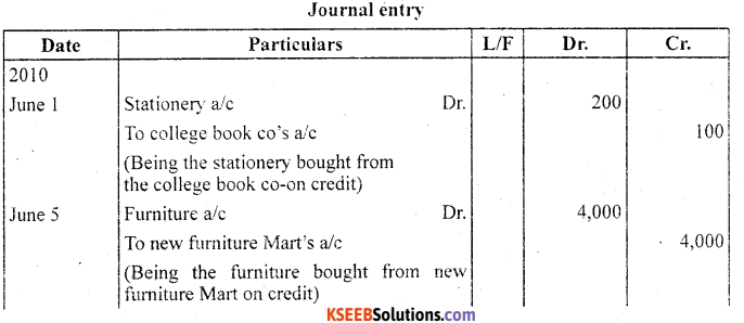 1st PUC Accountancy Question Bank Chapter 4 Recording of Transactions II - 28