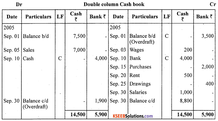1st PUC Accountancy Question Bank Chapter 4 Recording of Transactions II - 31