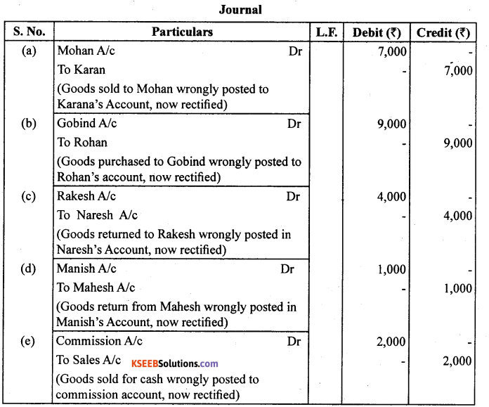 1st PUC Accountancy Question Bank Chapter 6 Trial Balance and Rectification of Errors - 13