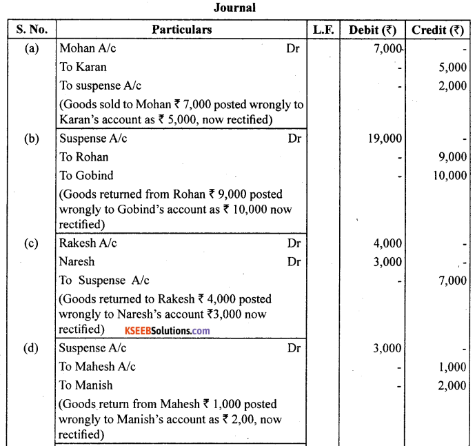1st PUC Accountancy Question Bank Chapter 6 Trial Balance and Rectification of Errors - 17