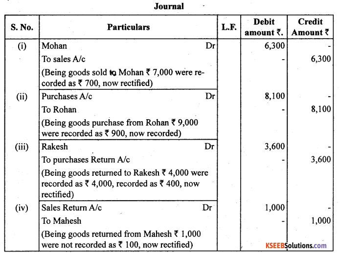 1st PUC Accountancy Question Bank Chapter 6 Trial Balance and Rectification of Errors - 3