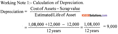 1st PUC Accountancy Question Bank Chapter 7 Depreciation, Provisions and Reserves - 12