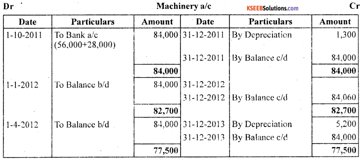 1st PUC Accountancy Question Bank Chapter 7 Depreciation, Provisions and Reserves - 13