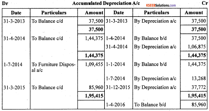 1st PUC Accountancy Question Bank Chapter 7 Depreciation, Provisions and Reserves - 26