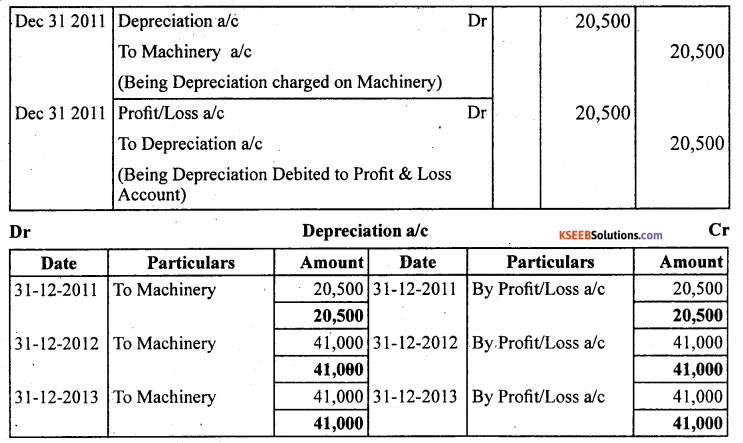 1st PUC Accountancy Question Bank Chapter 7 Depreciation, Provisions and Reserves - 39