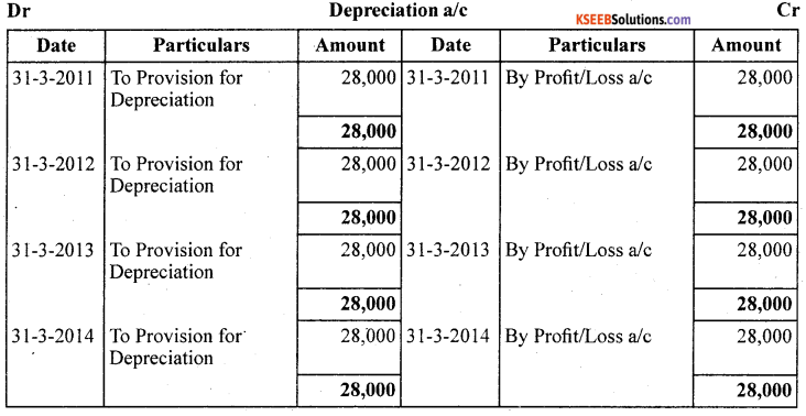1st PUC Accountancy Question Bank Chapter 7 Depreciation, Provisions and Reserves - 7