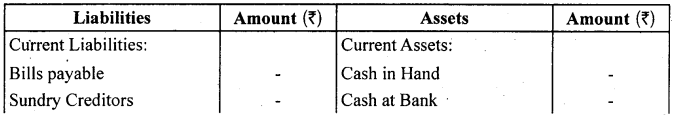 1st PUC Accountancy Question Bank Chapter 9 Financial Statement - I -6