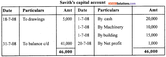 1st PUC Accountancy Question Bank Practical Oriented Questions - 16