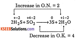 1st PUC Chemistry Question Bank Chapter 8 Redox Reactions - 17