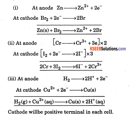 1st PUC Chemistry Question Bank Chapter 8 Redox Reactions - 69