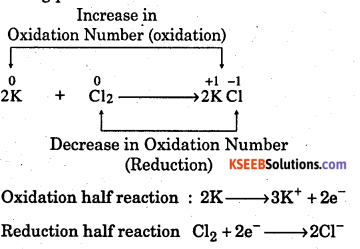 1st PUC Chemistry Question Bank Chapter 8 Redox Reactions - 82