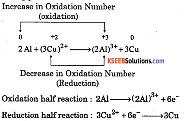 1st PUC Chemistry Question Bank Chapter 8 Redox Reactions - 83